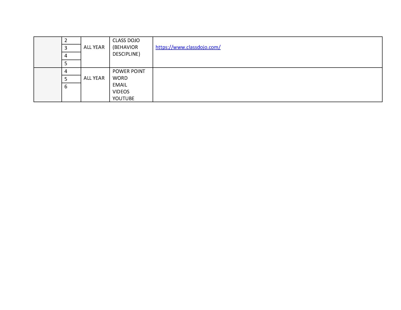 ICT TOOLS-page-002.jpg